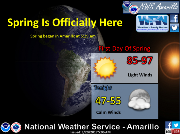 Credit: National Weather Service